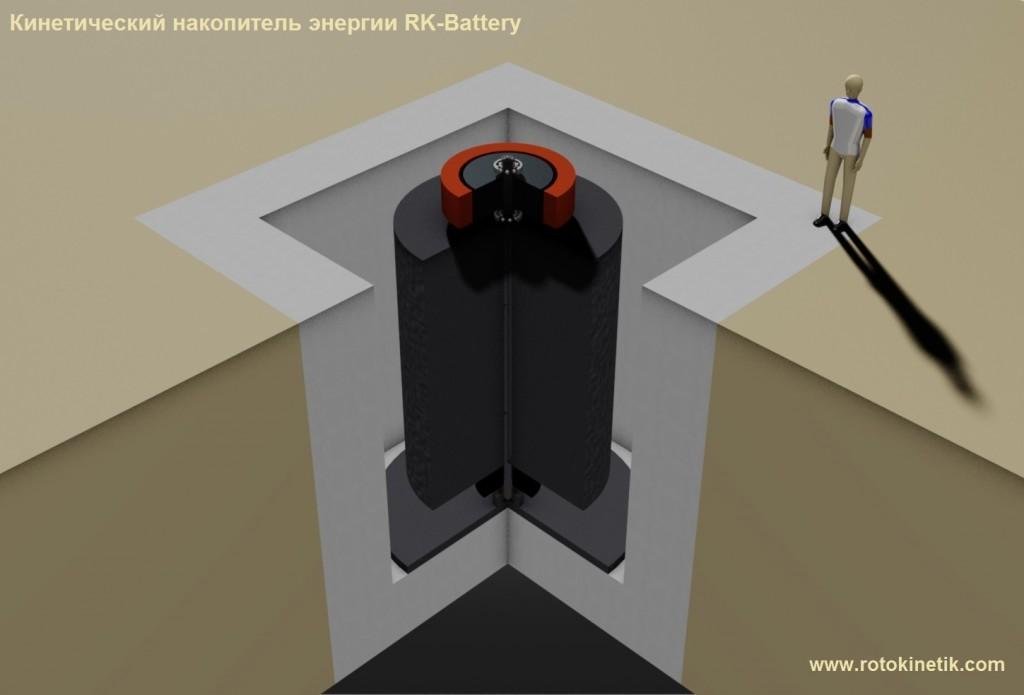Инерционные накопители энергии Rotokinetik (RK-Battery).